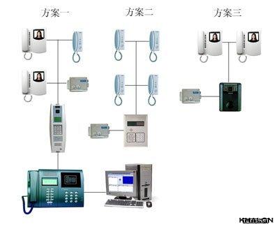 楼宇对讲系统原理图